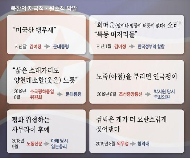 북한의 자극적·원초적 막말