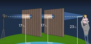 다큐 속 평면지구인들이 '지구가 평평하다'는 주장을 증명하기 위해 한 실험 모습. 이들은 구멍이 뚫린 판자 여러개를 세우고, 레이저를 비춰 불빛이 구멍을 일직선으로 통과하면 지구가 평평한 것을 증명할 수 있다고 주장하지만 번번이 원하는 결과를 도출하는데 실패한다. /넷플릭스